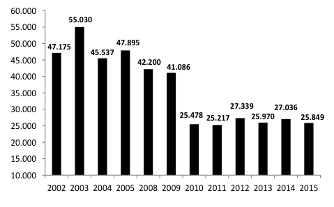 grafia 2 pobreza